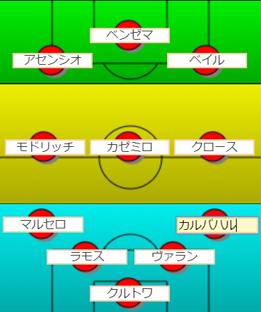 サッカーのフォーメーション4-3-3