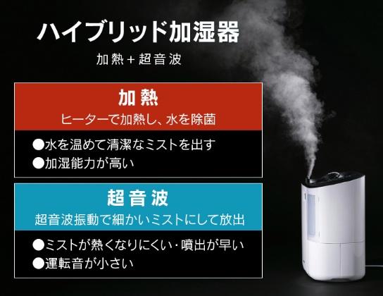 サーキュレーター式加熱器のメリット